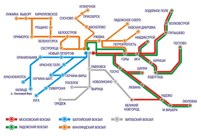 Схема электричек с ладожского вокзала